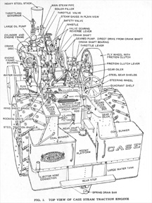 rebuild the help of i was able to purchase an original case steam engine manual including grease stains it is remarkable how complete this old manual